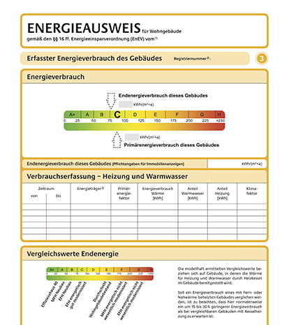 Energieausweis Beispiel